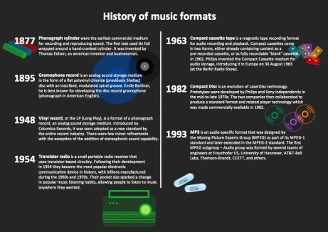 history-of-music-formats_52669165436f1_w1500.png