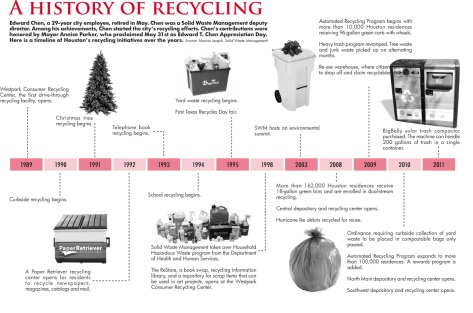history-of-recycling.jpg