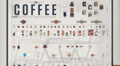 l_2662_coffee.chart.jpg