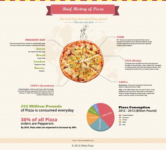 olp-infographic1.jpg