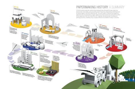 paparmaking history.JPG