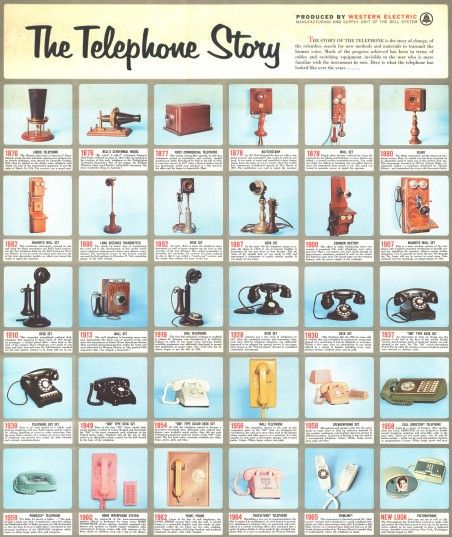 Telephone-History-Western-Electric.JPG